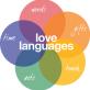 Limbajele iubirii